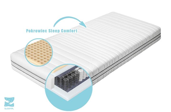 Materac Smart zdrowie+ Pokrowiec Sleep Comfort